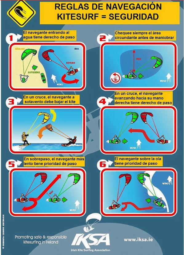 Kitesurf 5 - Kanala